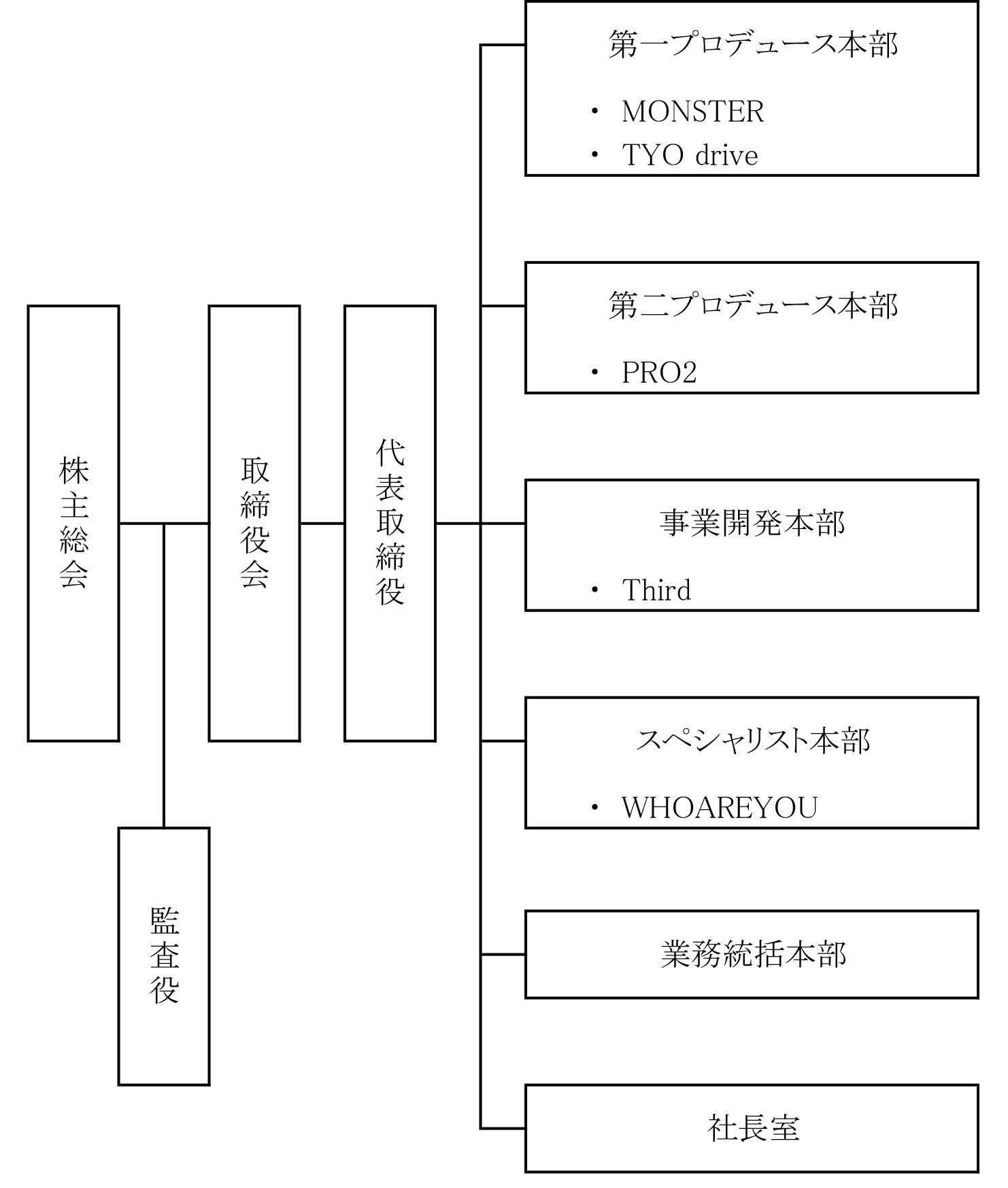 20211214_soshiki_TYO.jpg