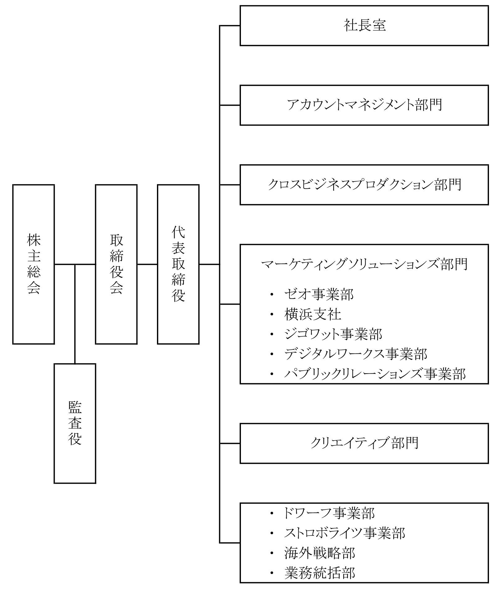20211214_soshiki_xpd.jpg